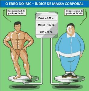 Emagrecer e perder peso não é a mesma coisa
