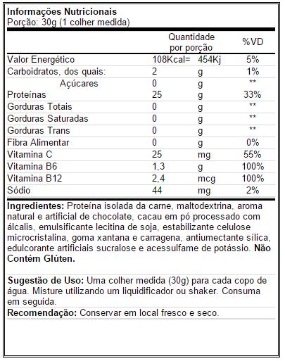 Resenha - Prime Beef é boa?  Proteina da BPI Sports: Análise Completa